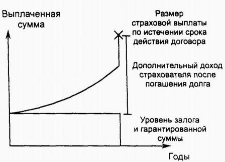 Сумма договора 1478250 рублей, - вопрос №4496551 от 28. 07.2014