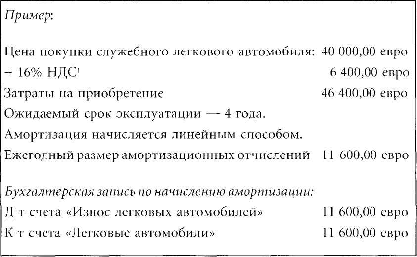 При линейном способе начисления амортизации (lineare Abschreibung) производится списание стоимости объекта равными...